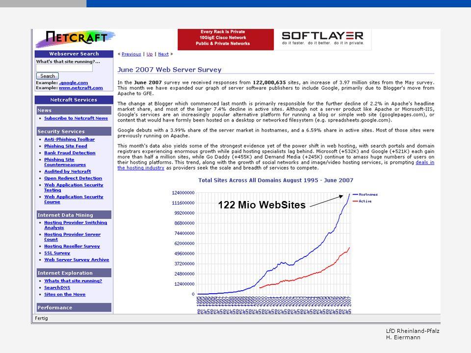 122 Mio WebSites LfD Rheinland-Pfalz H. Eiermann