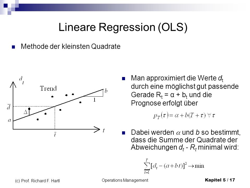 Lineare Regression (OLS)