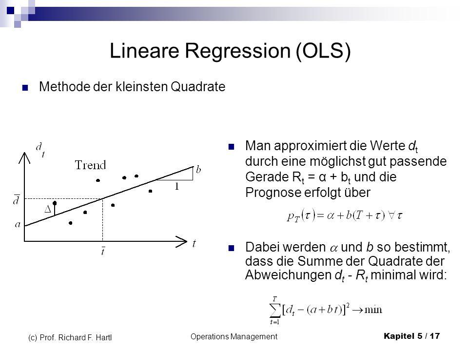 Lineare Regression (OLS)