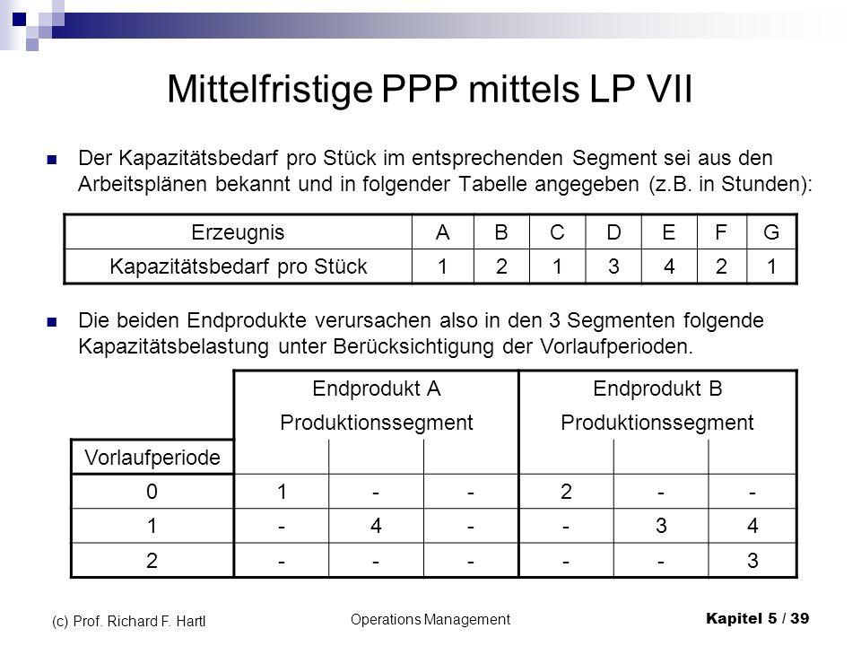 Mittelfristige PPP mittels LP VII