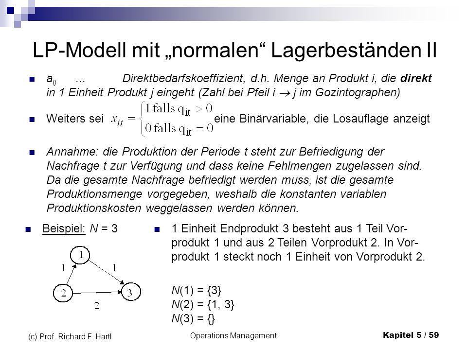 """LP-Modell mit """"normalen Lagerbeständen II"""