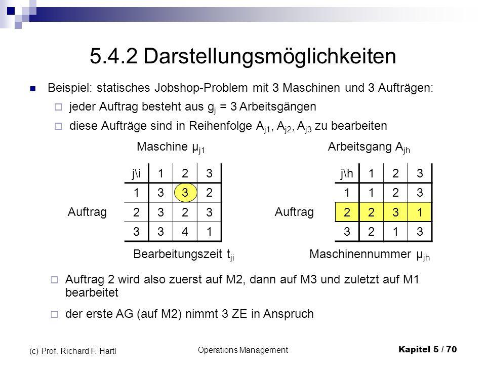 5.4.2 Darstellungsmöglichkeiten