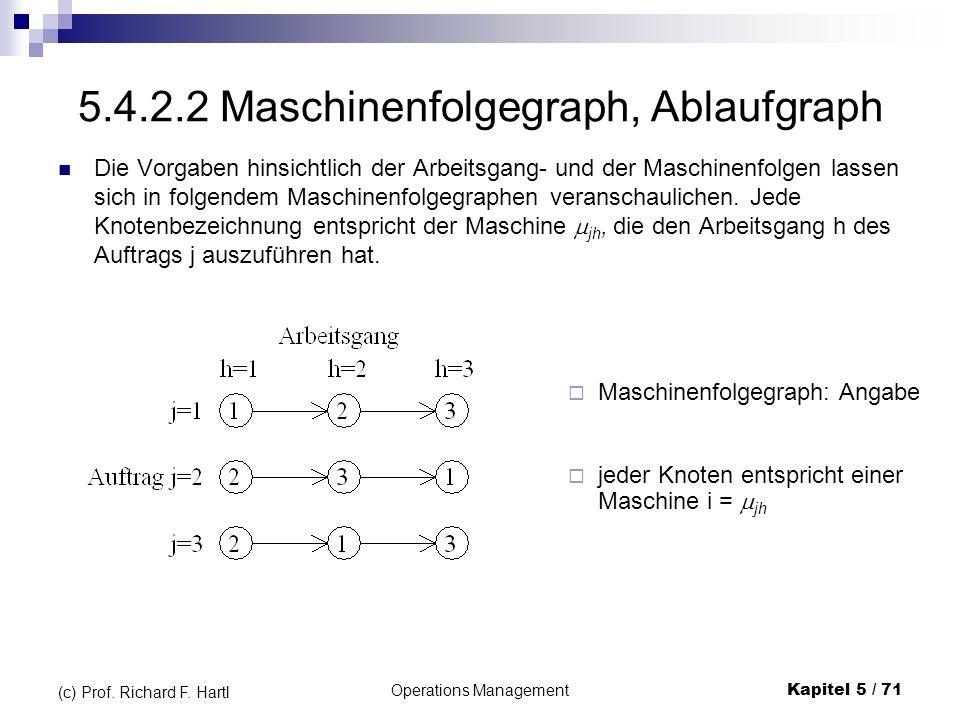 5.4.2.2 Maschinenfolgegraph, Ablaufgraph