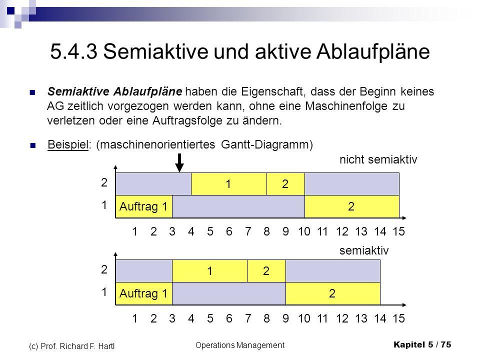5.4.3 Semiaktive und aktive Ablaufpläne