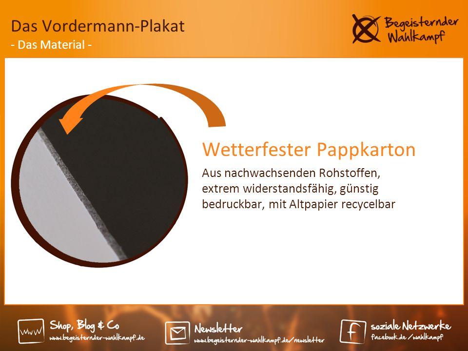 Das Vordermann-Plakat - Das Material -