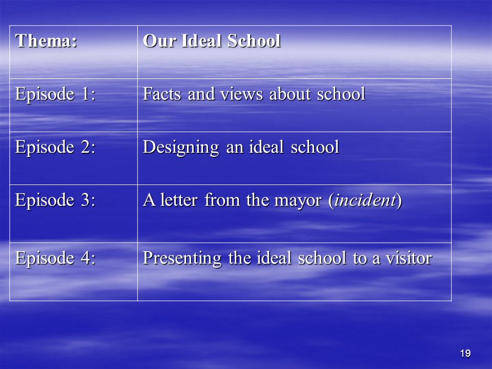 Thema:Our Ideal School. Episode 1: Facts and views about school. Episode 2: Designing an ideal school.
