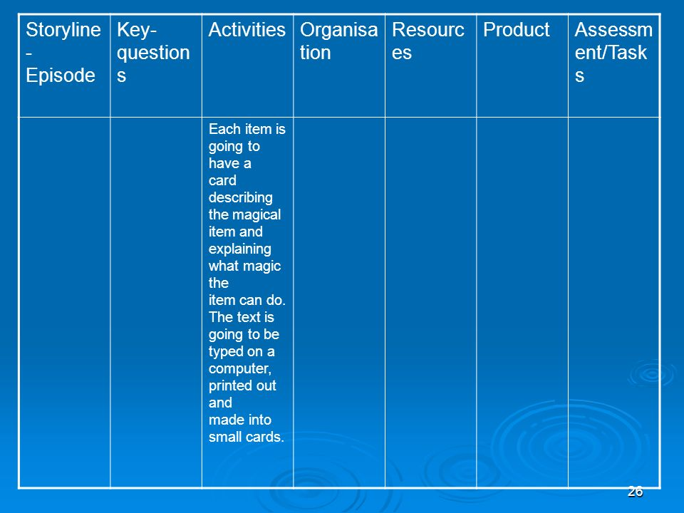 Storyline- Episode Key-questions Activities Organisation Resources