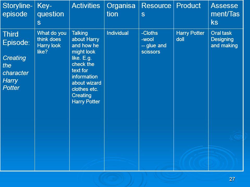 Storyline-episode Key-questions Activities Organisation Resources