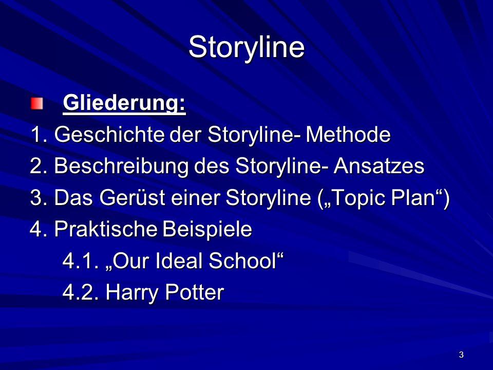 Storyline Gliederung: 1. Geschichte der Storyline- Methode