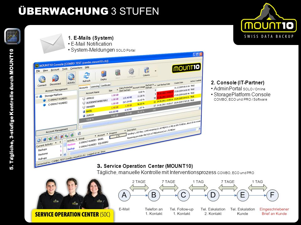 ÜBERWACHUNG 3 STUFEN 8 8 1. E-Mails (System) E-Mail Notification
