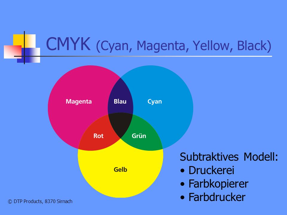 CMYK (Cyan, Magenta, Yellow, Black)