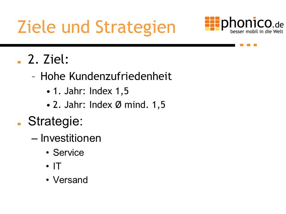 Ziele und Strategien 2. Ziel: Strategie: Hohe Kundenzufriedenheit