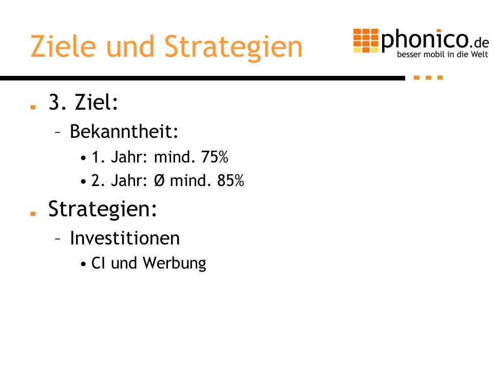 Ziele und Strategien 3. Ziel: Strategien: Bekanntheit: Investitionen