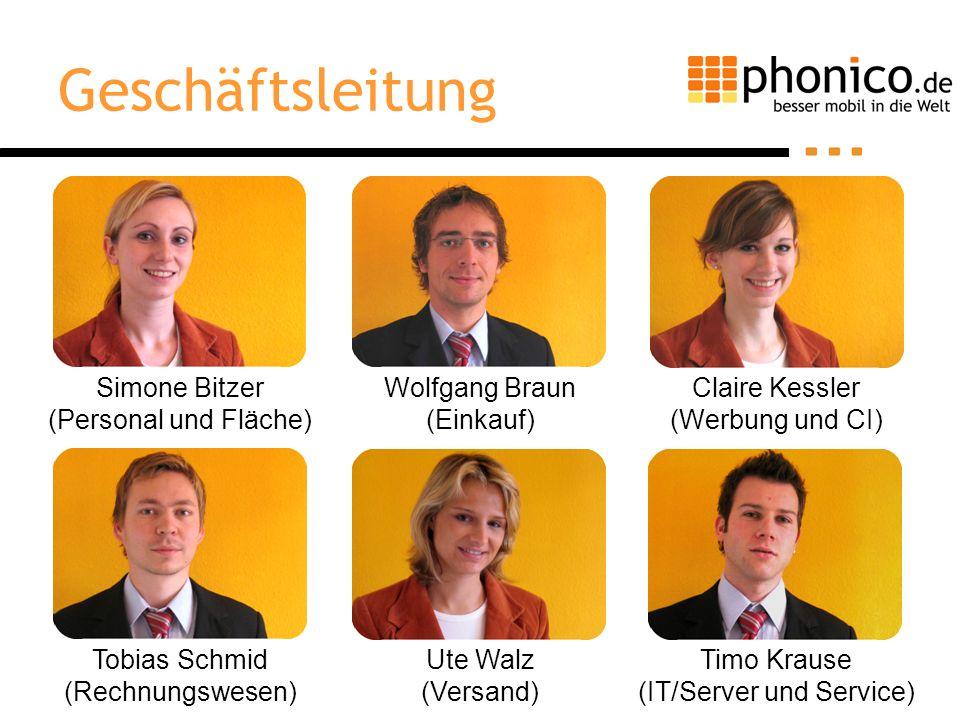 Geschäftsleitung Simone Bitzer (Personal und Fläche)