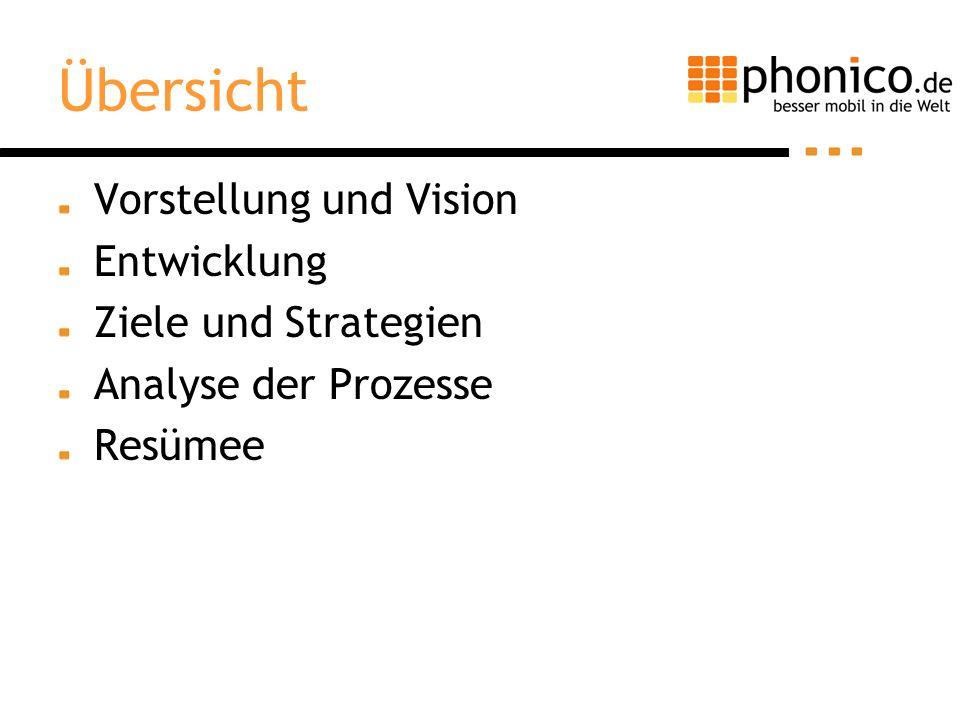 Übersicht Vorstellung und Vision Entwicklung Ziele und Strategien