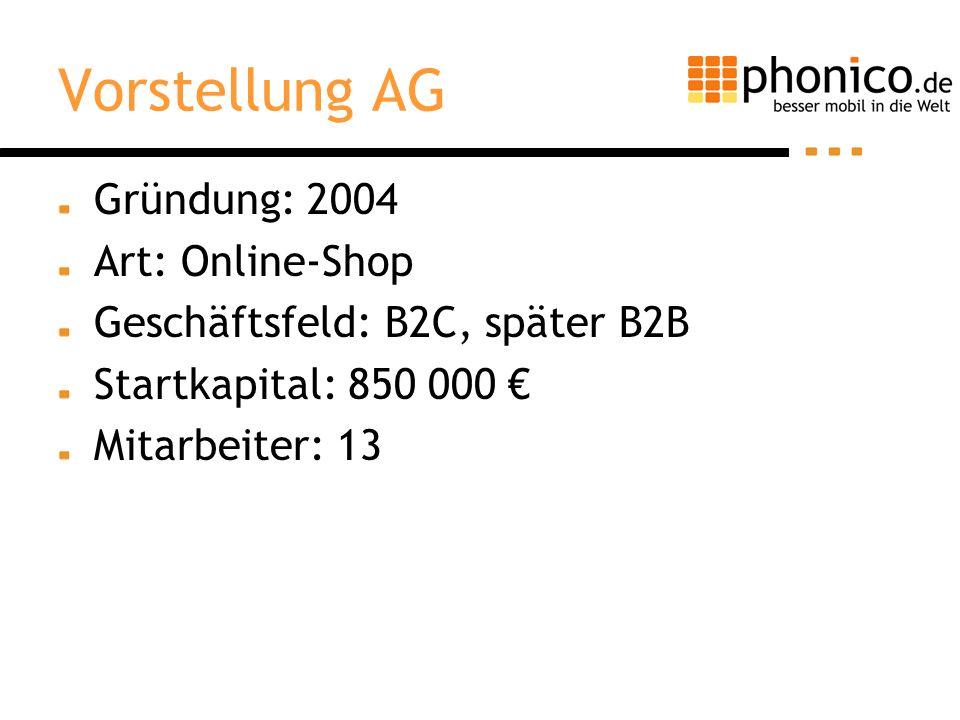 Vorstellung AG Gründung: 2004 Art: Online-Shop