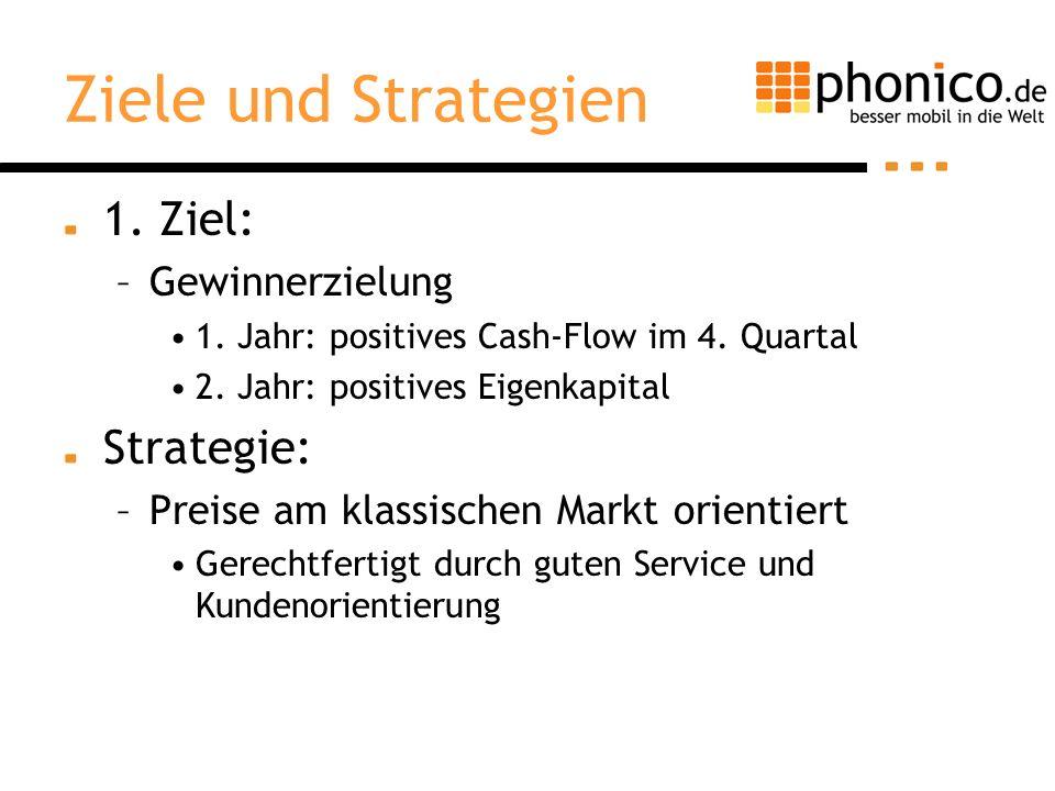 Ziele und Strategien 1. Ziel: Strategie: Gewinnerzielung