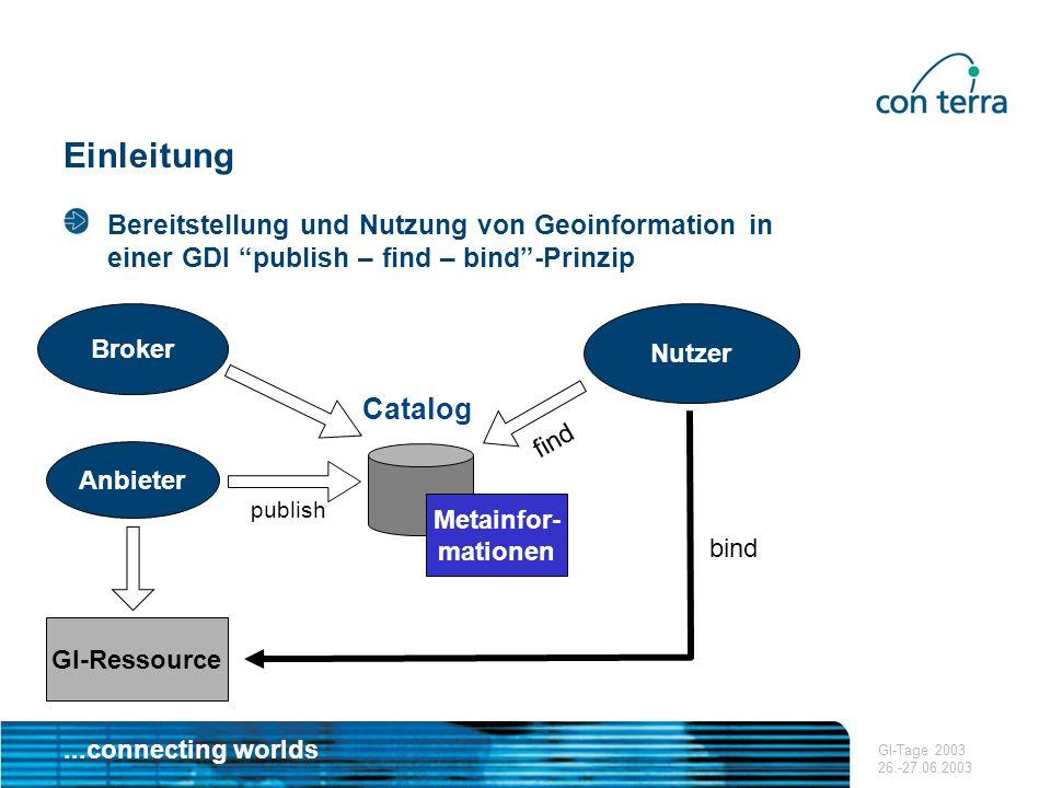 EinleitungBereitstellung und Nutzung von Geoinformation in einer GDI publish – find – bind -Prinzip.