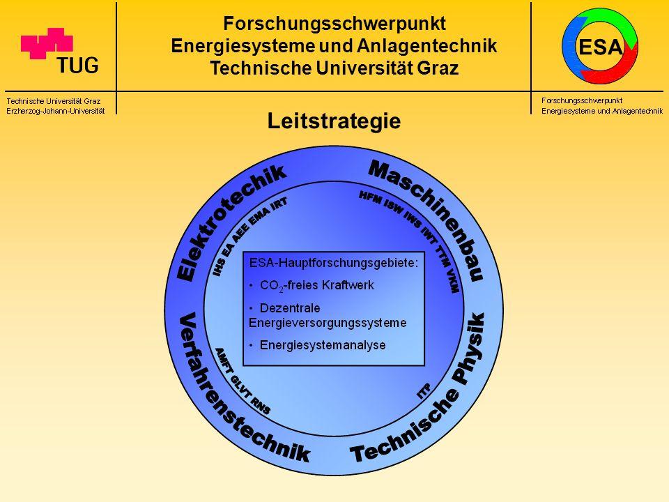 ESA 05011-01.ppt. 28.03.2017. Forschungsschwerpunkt Energiesysteme und Anlagentechnik. Technische Universität Graz.