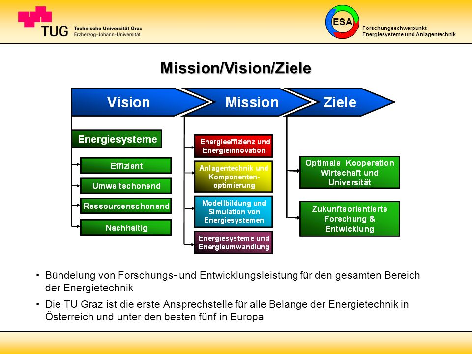 Mission/Vision/Ziele