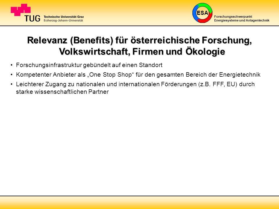 Relevanz (Benefits) für österreichische Forschung, Volkswirtschaft, Firmen und Ökologie