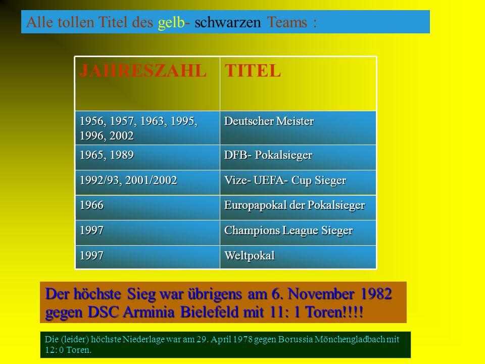 TITEL JAHRESZAHL Alle tollen Titel des gelb- schwarzen Teams :
