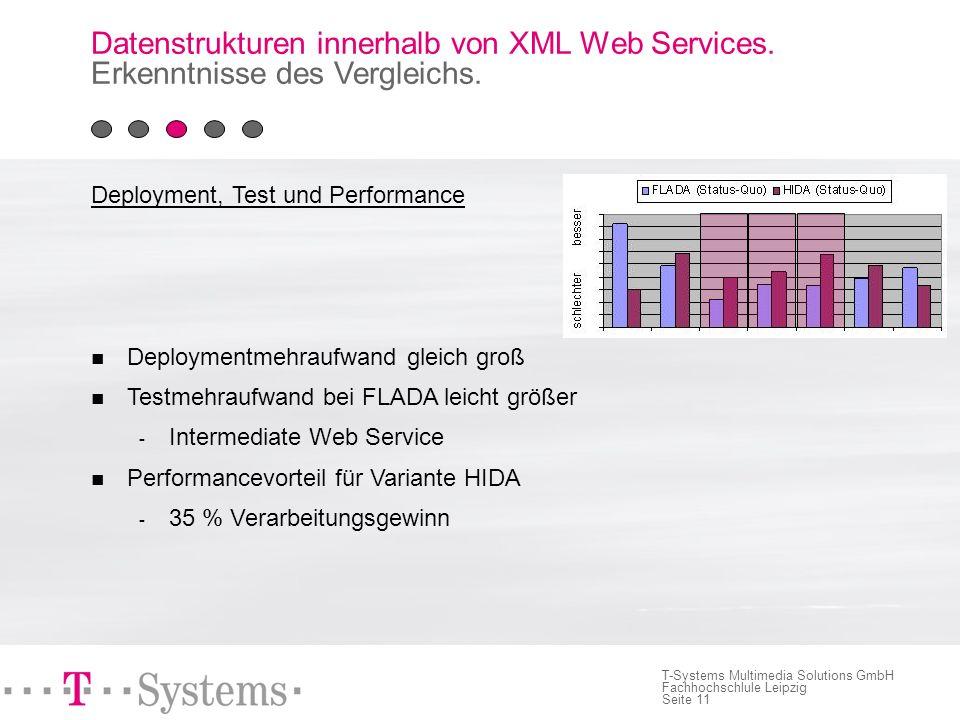 Datenstrukturen innerhalb von XML Web Services