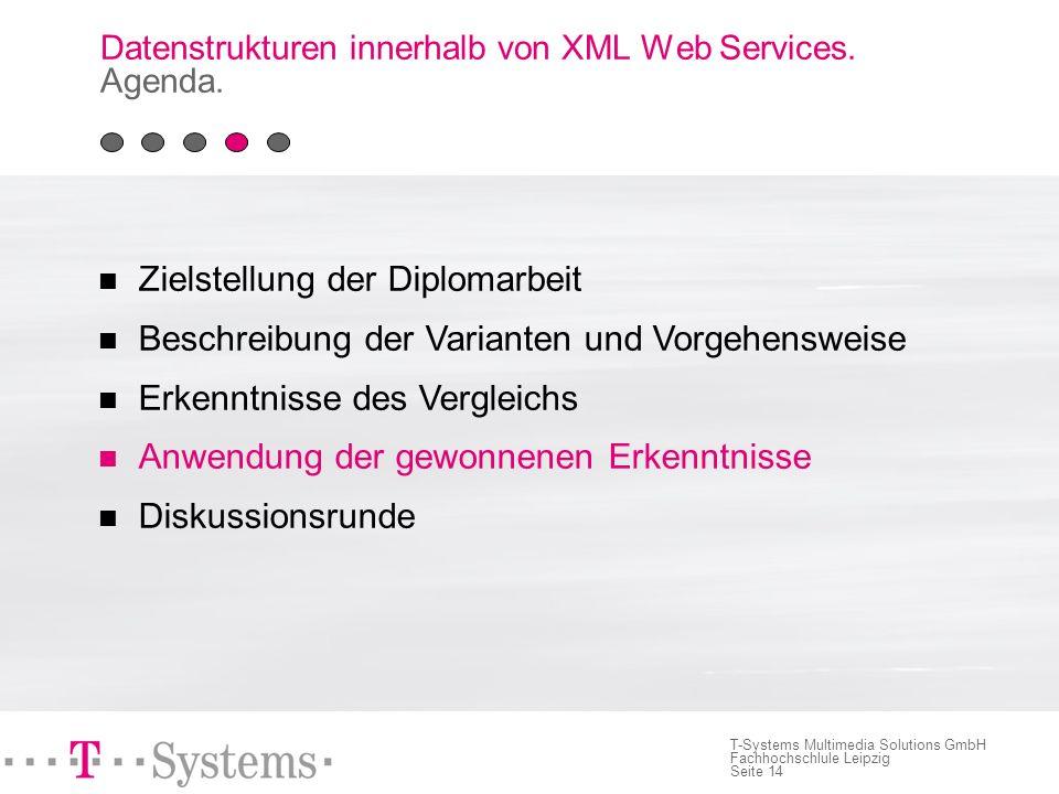 Datenstrukturen innerhalb von XML Web Services. Agenda.