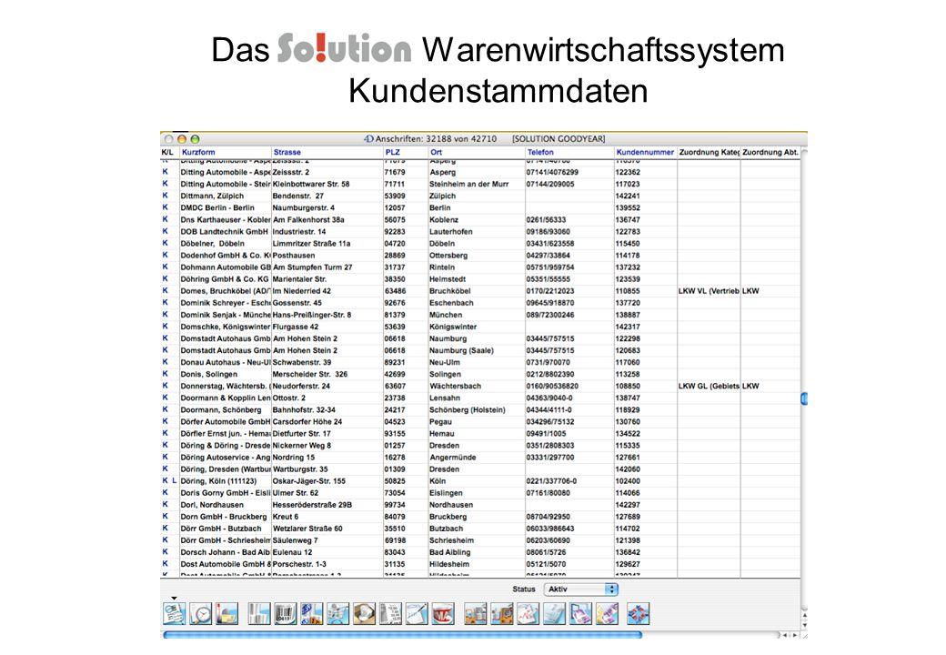 Das Warenwirtschaftssystem Kundenstammdaten