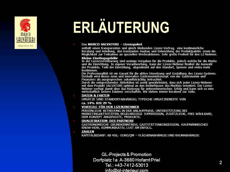 ERLÄUTERUNG Das MARCO SALVATORI – Lizenzpaket.