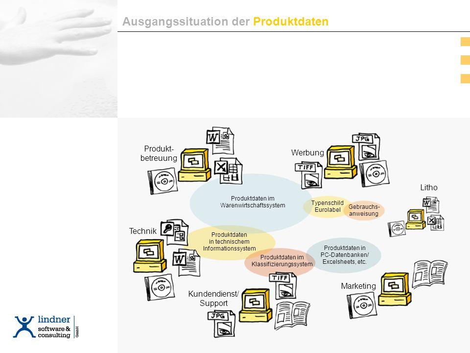 Ausgangssituation der Produktdaten