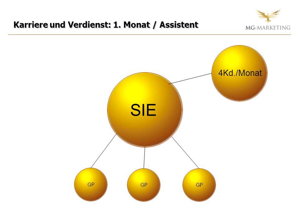 SIE Karriere und Verdienst: 1. Monat / Assistent 4Kd./Monat GP GP GP