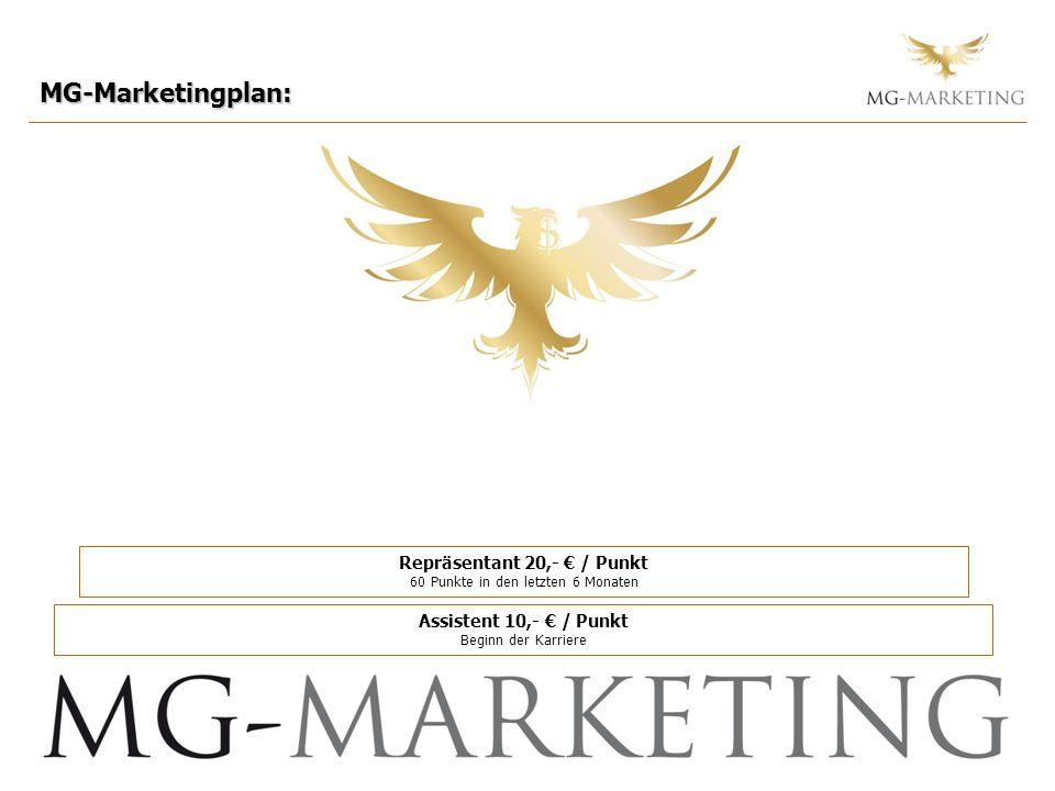 MG-Marketingplan: Repräsentant 20,- € / Punkt 60 Punkte in den letzten 6 Monaten. Assistent 10,- € / Punkt Beginn der Karriere.