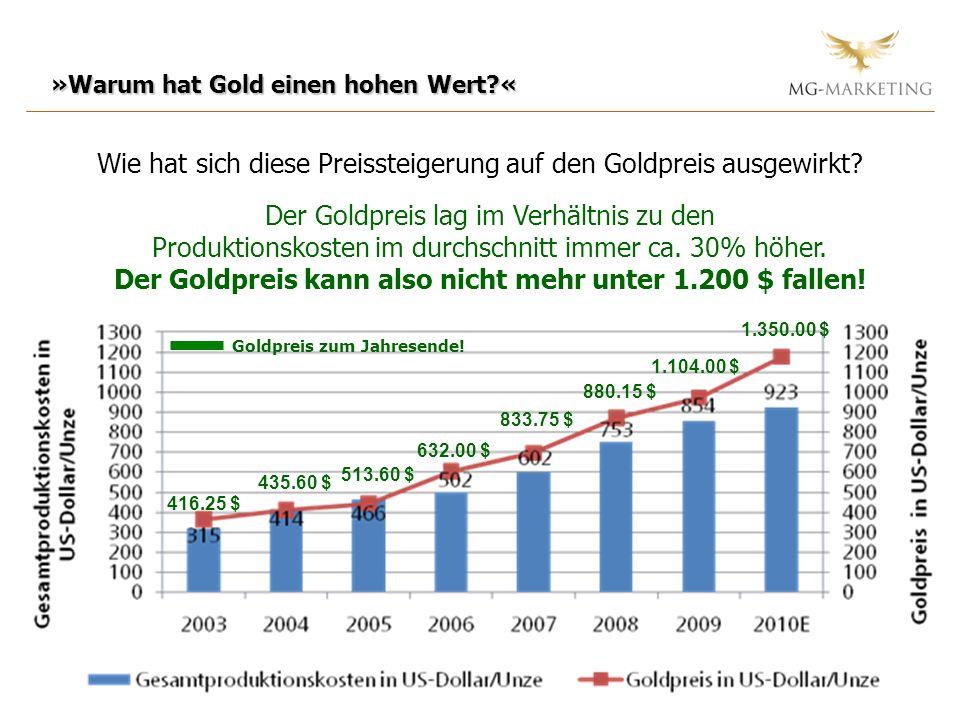 Wie hat sich diese Preissteigerung auf den Goldpreis ausgewirkt