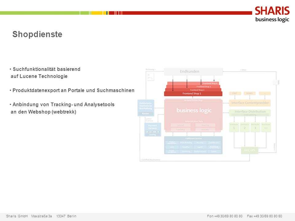 Shopdienste Suchfunktionalität basierend auf Lucene Technologie