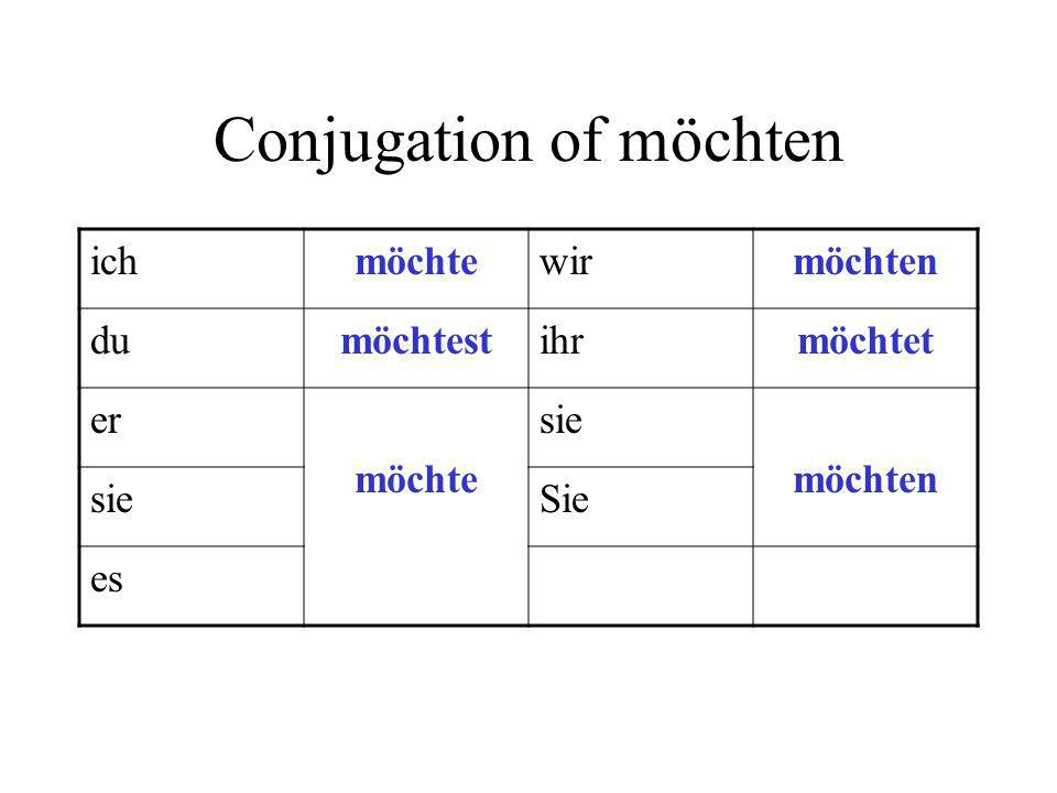 Conjugation of möchten