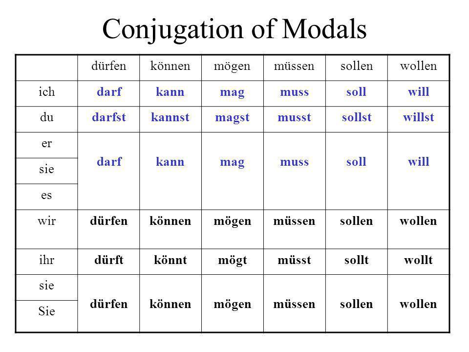Conjugation of Modals dürfen können mögen müssen sollen wollen ich