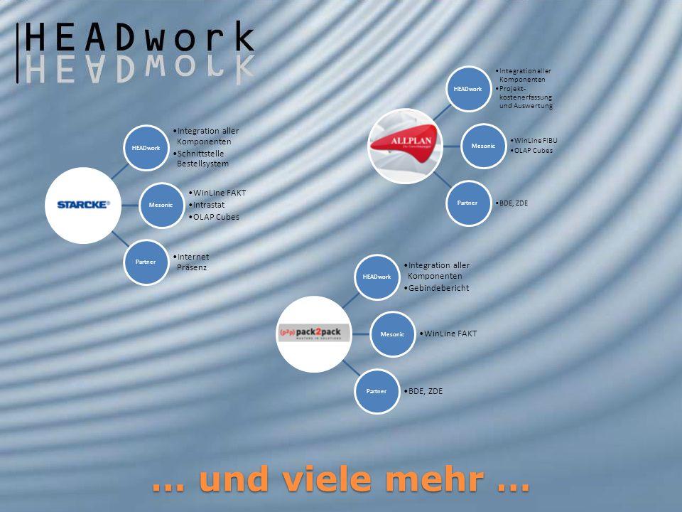 … und viele mehr … HEADwork Integration aller Komponenten