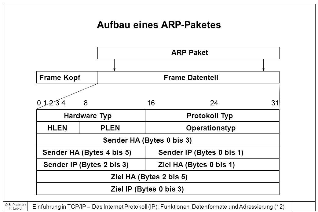 Aufbau eines ARP-Paketes