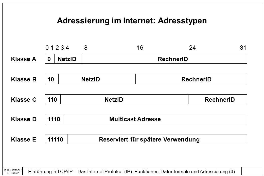 Adressierung im Internet: Adresstypen