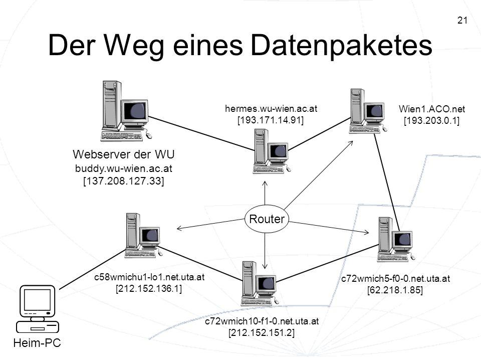 Der Weg eines Datenpaketes