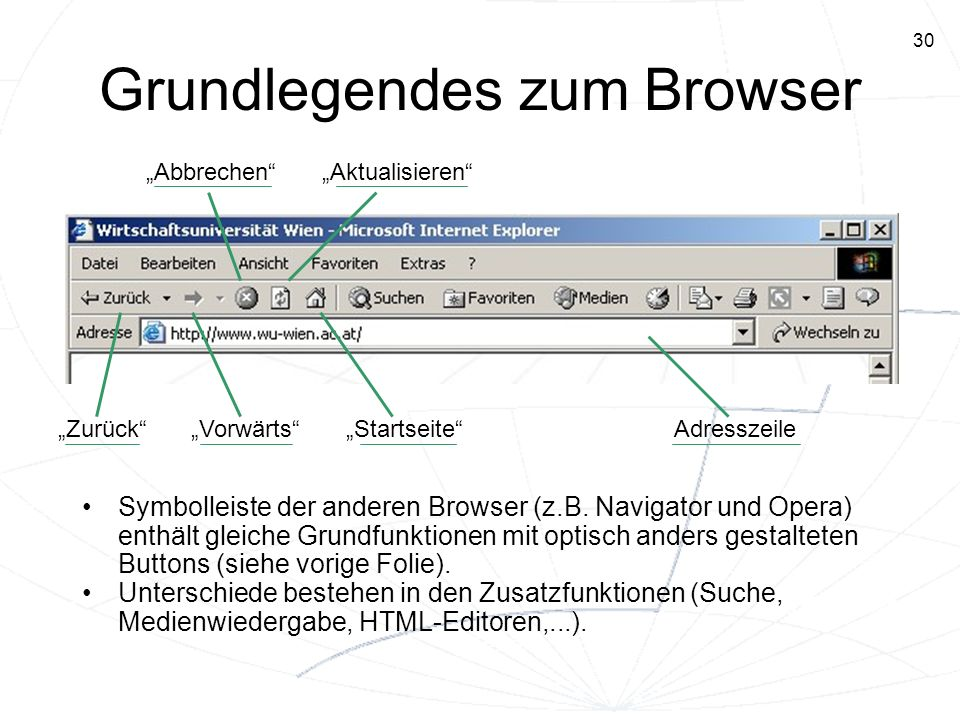 Grundlegendes zum Browser
