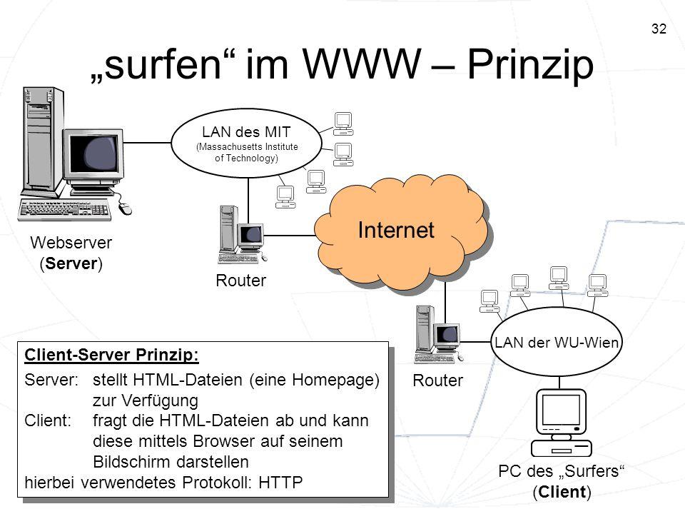 """""""surfen im WWW – Prinzip"""