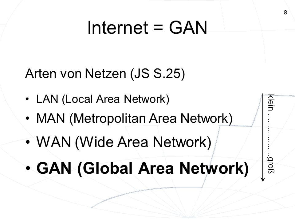 Internet = GAN GAN (Global Area Network) WAN (Wide Area Network)