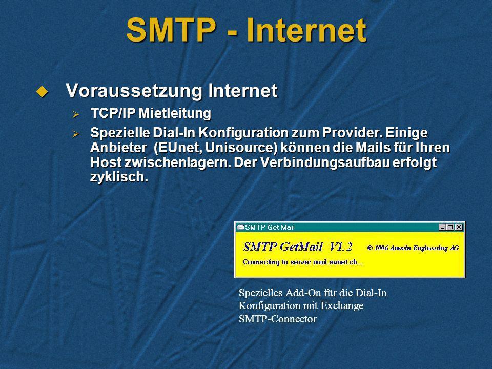 SMTP - Internet Voraussetzung Internet TCP/IP Mietleitung