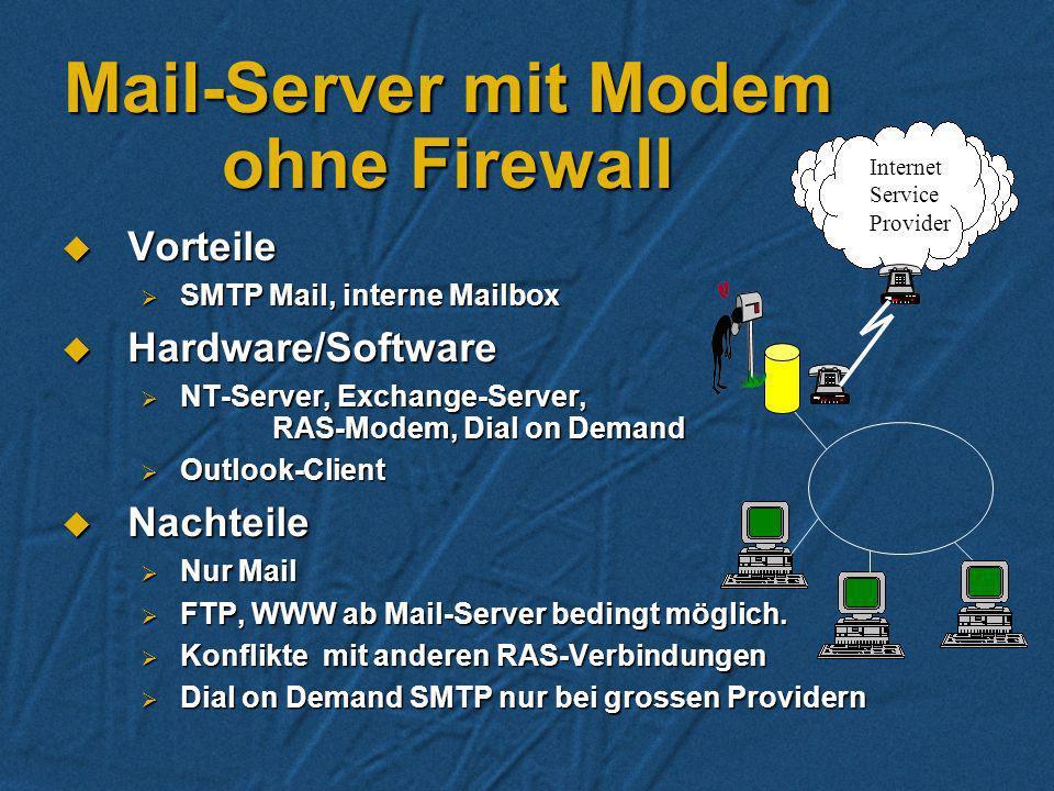 Mail-Server mit Modem ohne Firewall