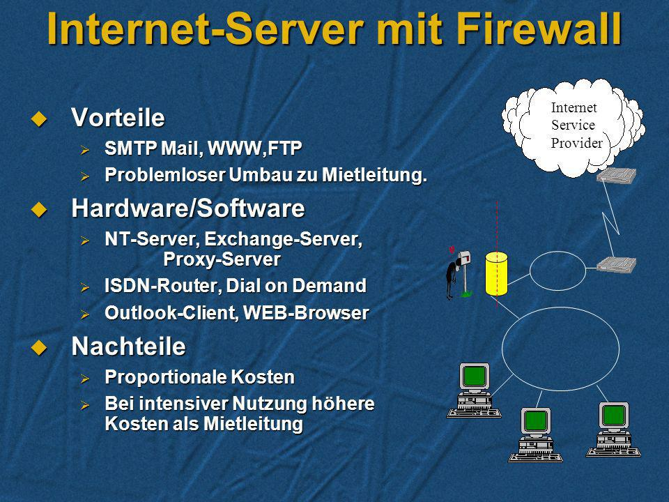 Internet-Server mit Firewall