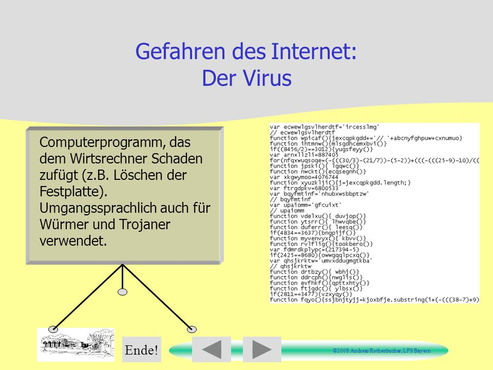 Gefahren des Internet: Der Virus