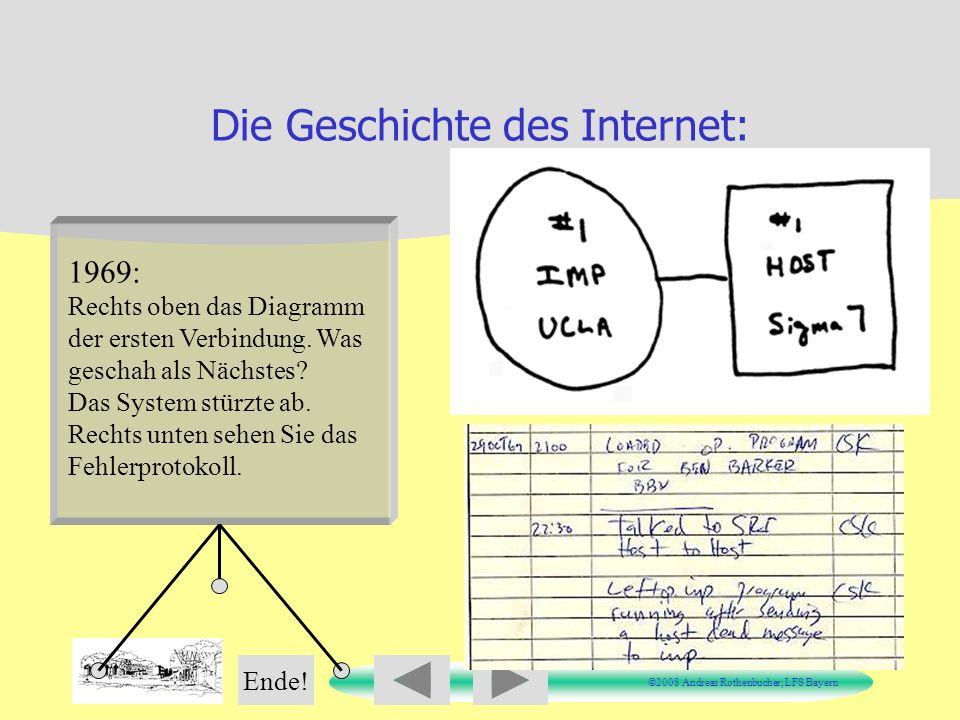 Die Geschichte des Internet: