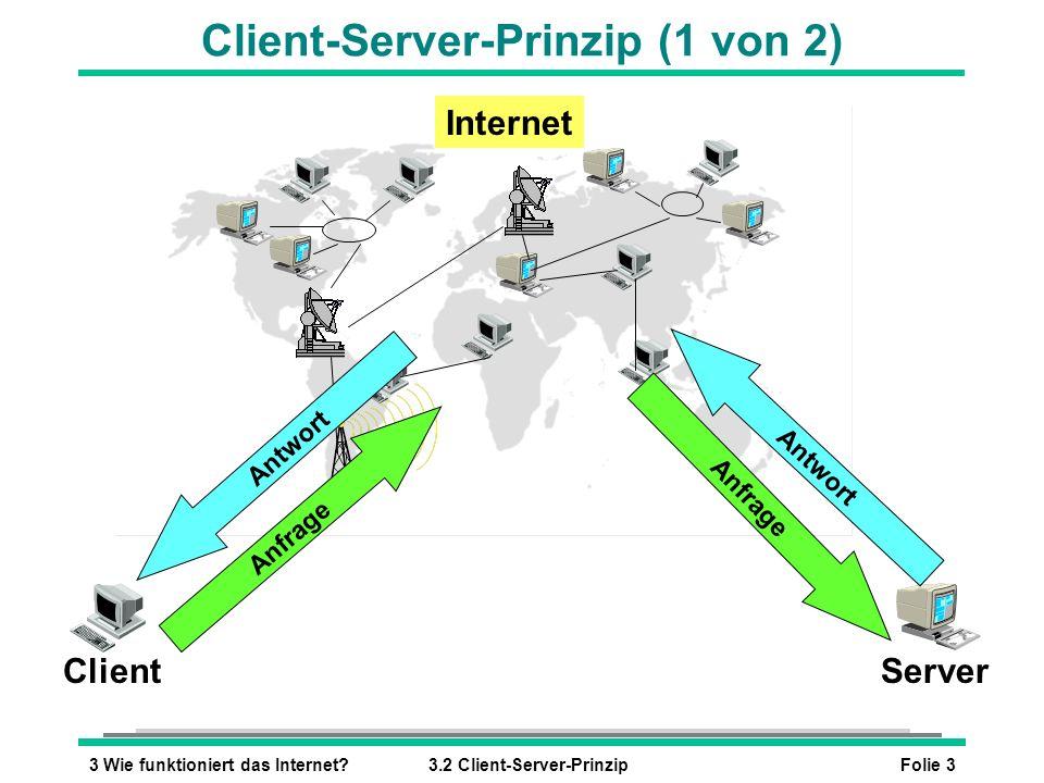 Client-Server-Prinzip (1 von 2)